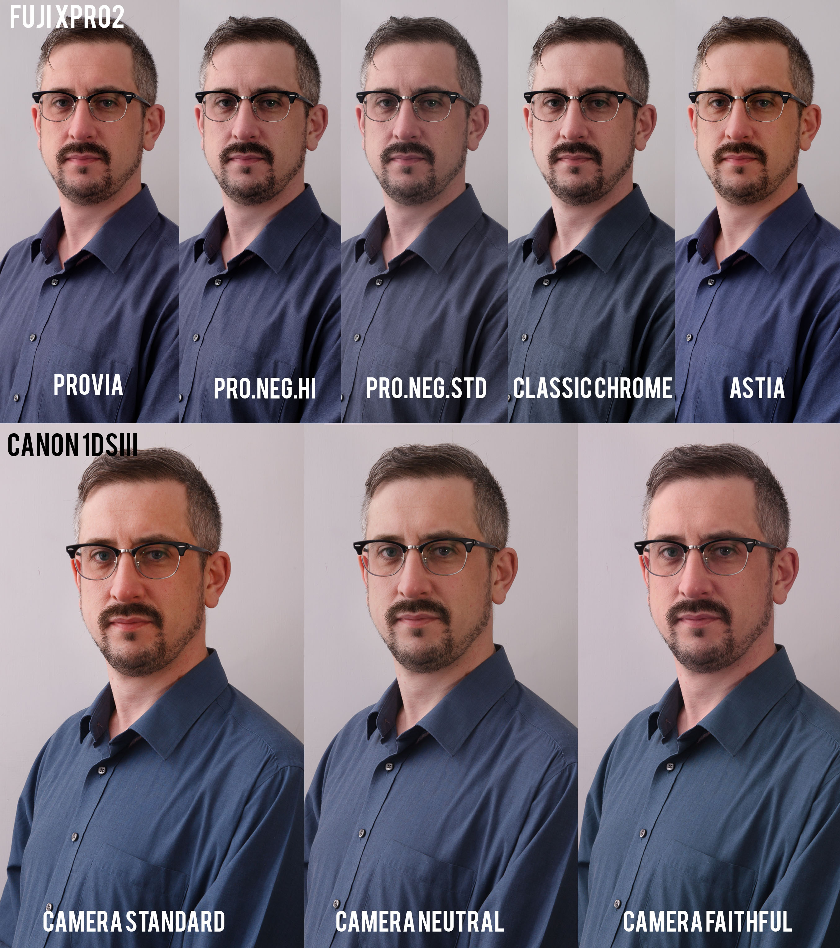 Canon 1DsIII vs Fuji X-Pro 2 Colour (for skin)