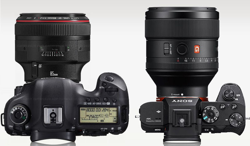 Comparing the 5Diii to the A7rII both with 85mm lenses. You don't gain much size advantage with the Sony. Image from Petapixel.